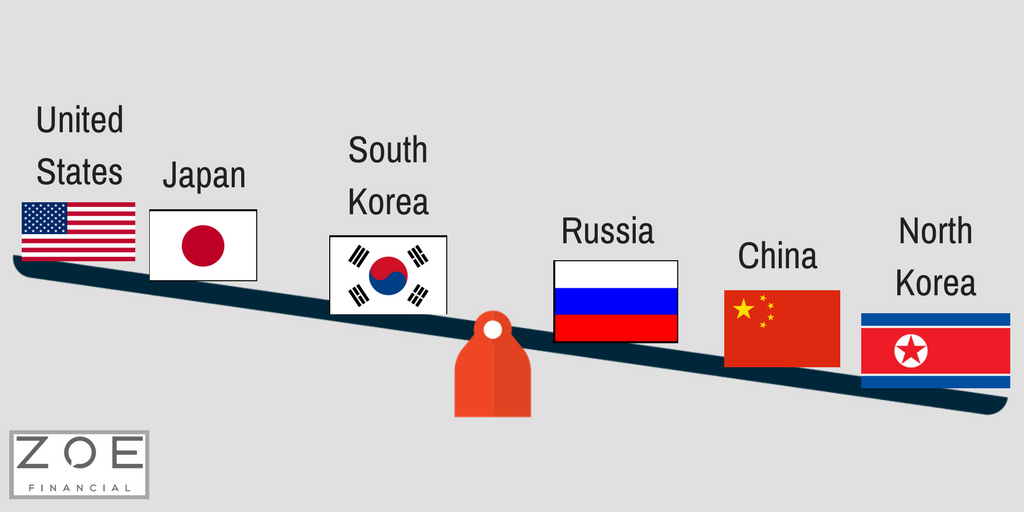 North Korea Players Infographic.png