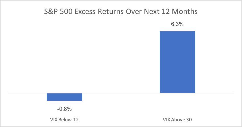 VIX excess returns.png