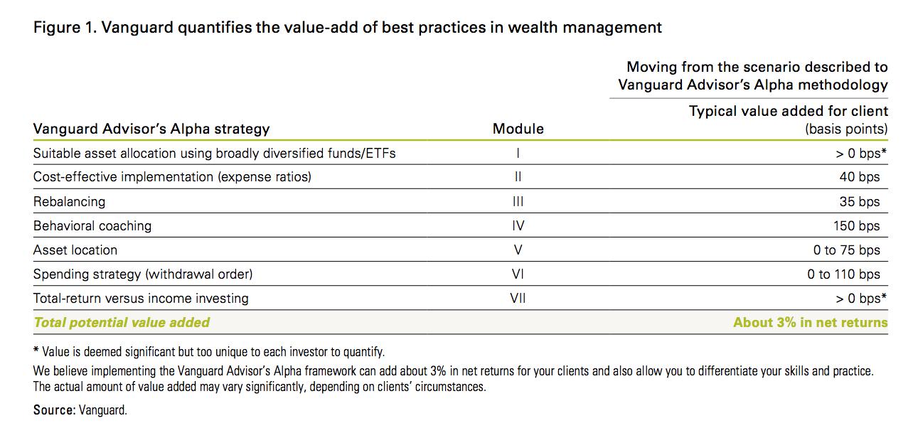 Vanguard chart-1.png