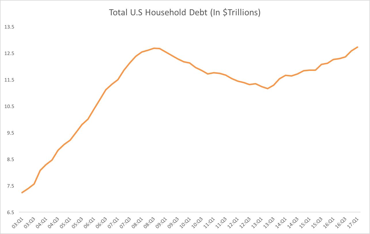 Absolute debt.png