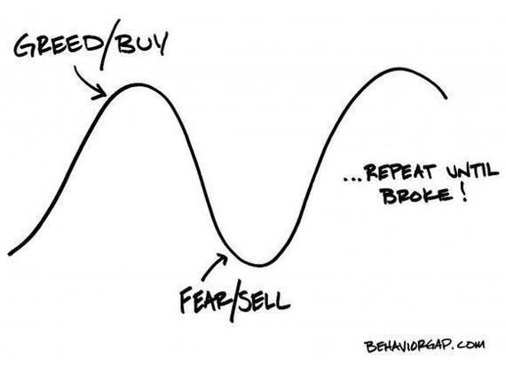 Behavior gap emotional rollercoaster.jpg